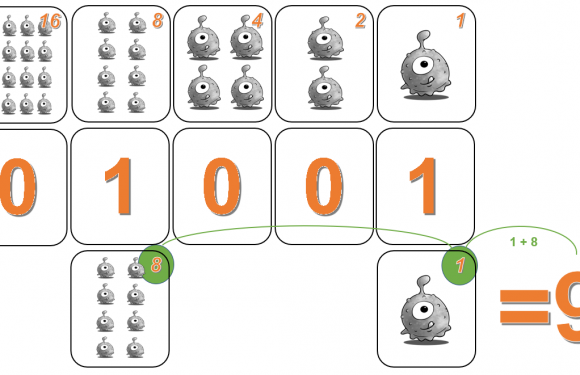 All About Binary – Activity 1 – Count the bugs