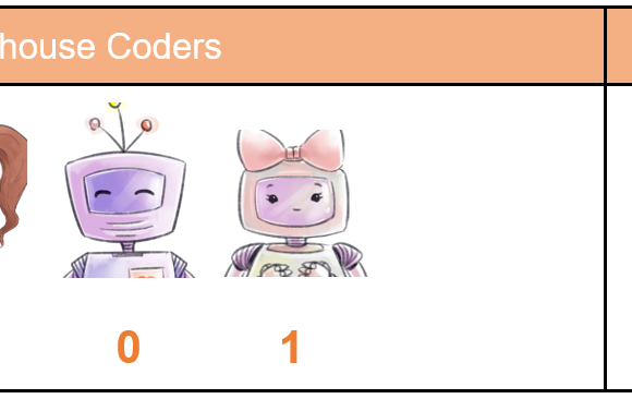 All About Binary – Activity 2 – Binary Clubhouse Coders